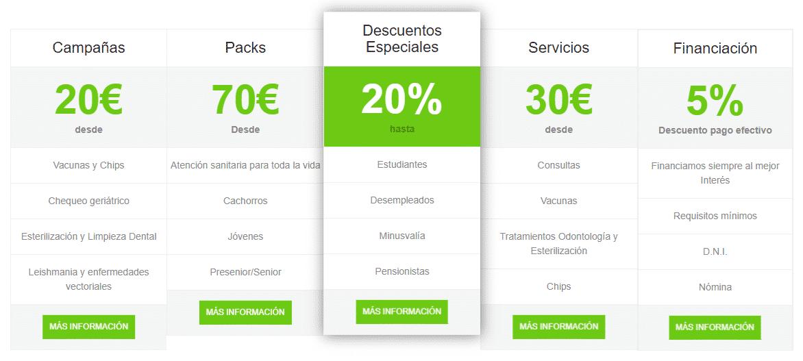 Veterinario Almeria - precios